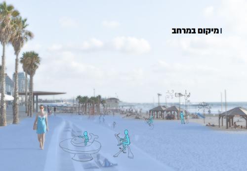 קידום אורח חיים בריא ופעיל על ידי עיצוב מתחמי פעילות משפחתית בסביבת חוף הים